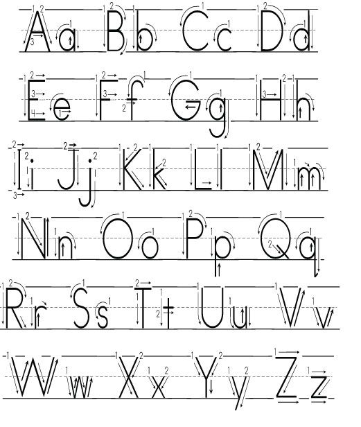 How to describe forming each letter teaching my kids for Learning to write alphabet templates