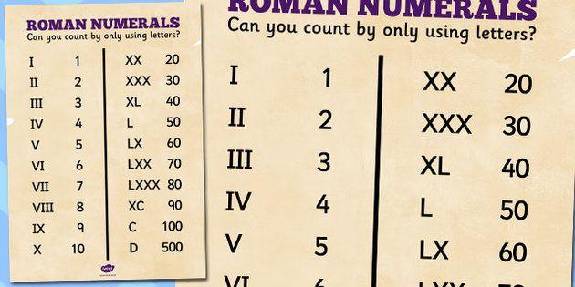 roman numerals poster roman numerals display poster display : Roman ...
