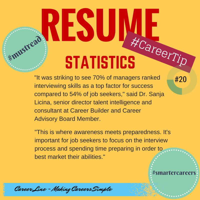 makingcareerssimple on pinterest statistics
