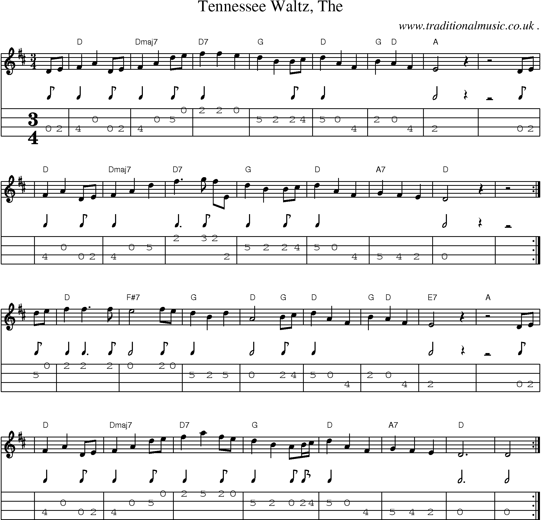 Old-time music, scores and tabs for mandolin - Tennessee Waltz | The