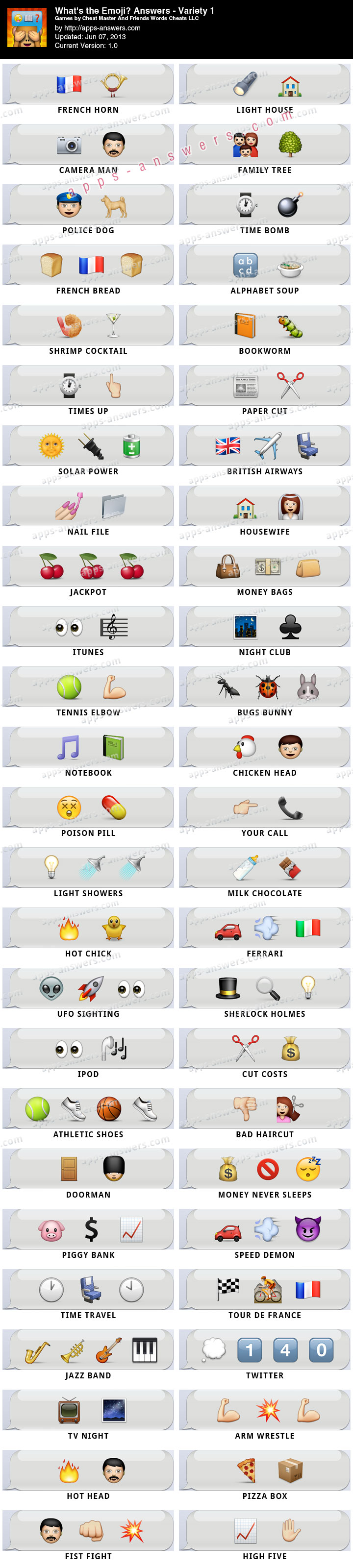What S The Emoji Answers Variety 1 50 50 Apps Answers Emoji Answers Emoji App