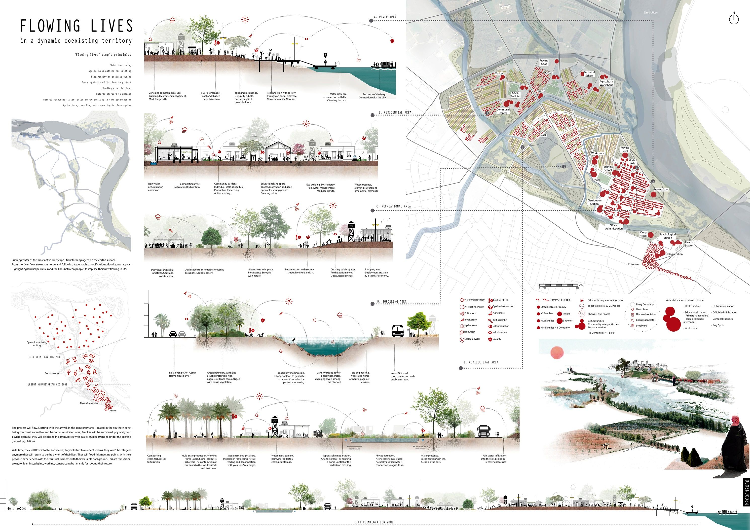 Results Of Mosul Postwar Camp A Worldwide Architecture