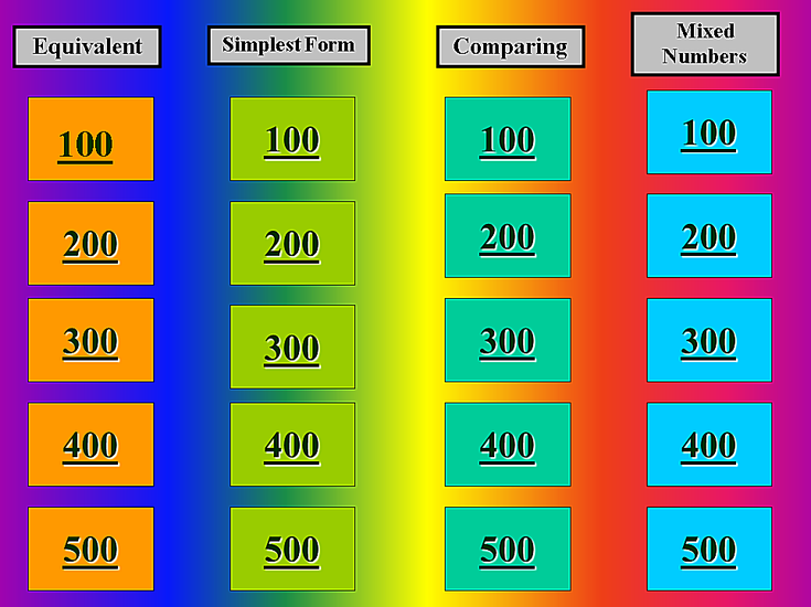 Review And Teach With These  Free Jeopardy Templates  Template