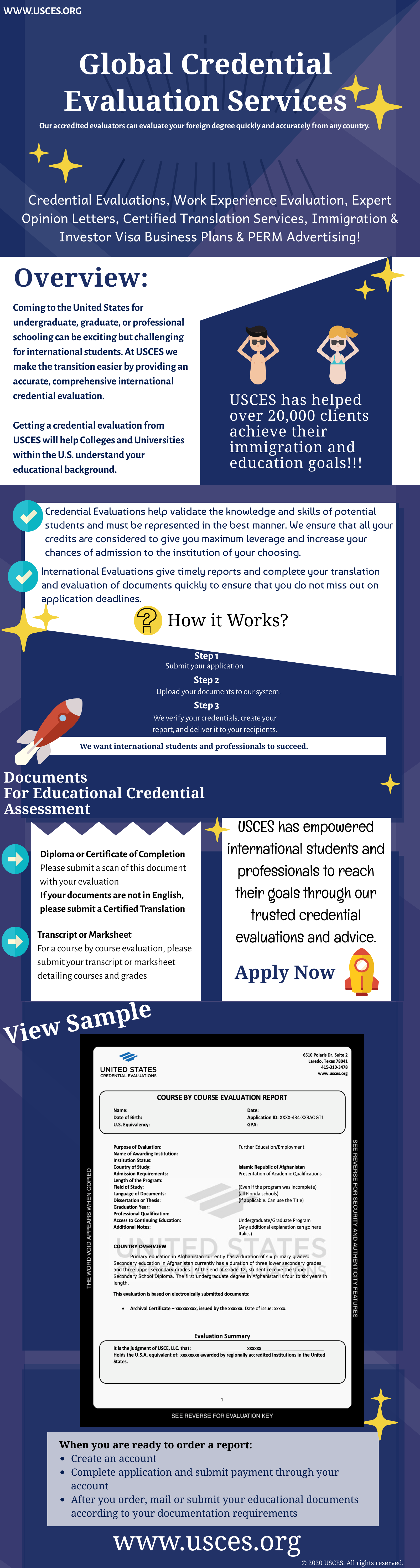 Global Credential Evaluation Services Infographics Usces Work Experience Business Planning Education