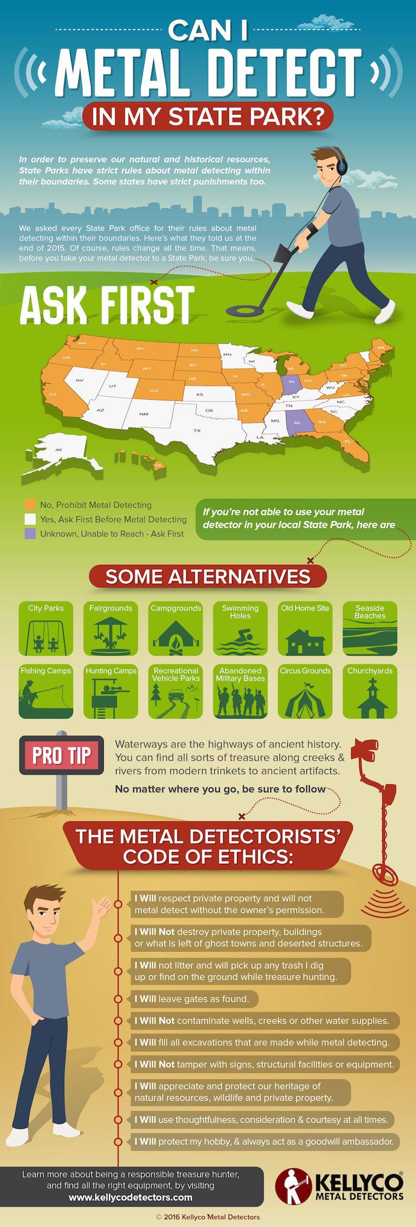 State Park Metal Detector Infograph | Treasure Hunting ...