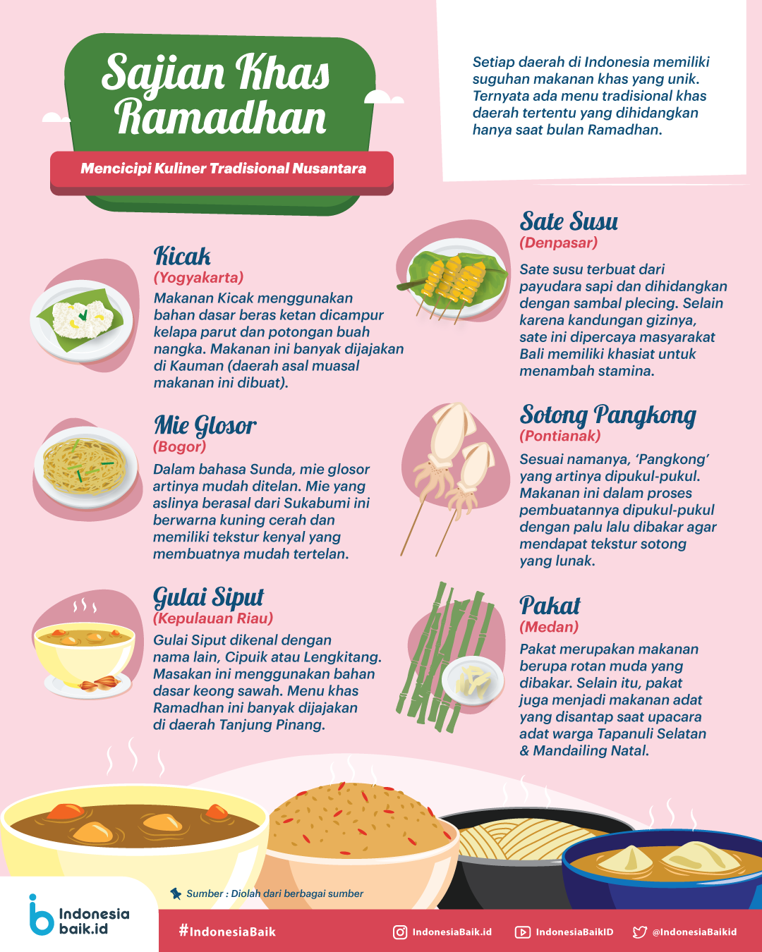 Makanan Khas Saat Ramadhan Indonesia Baik Ide Makanan Makanan Infografis