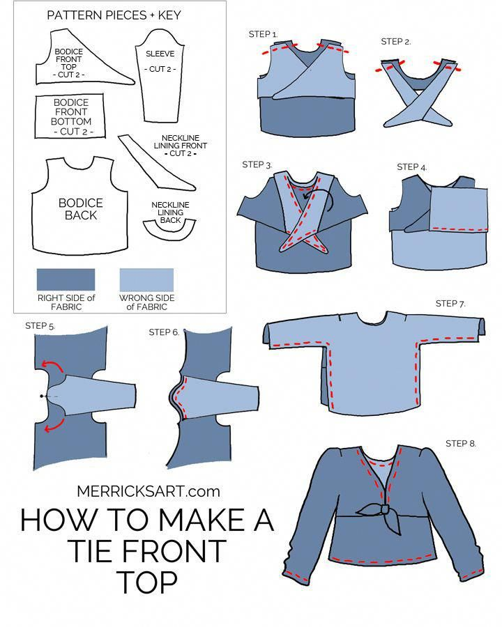 step by step instructions to make a tie front top # ...