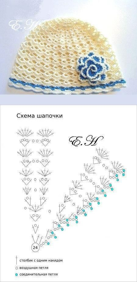 Pin de dana cauneac en crochet | Pinterest | Gorros, Tejido y Ganchillo