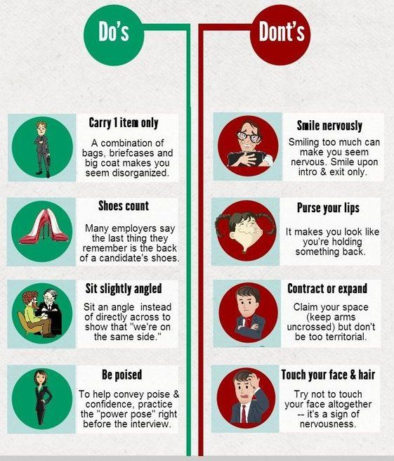 keep this in mind when you go for an interview interviewtips professional resume