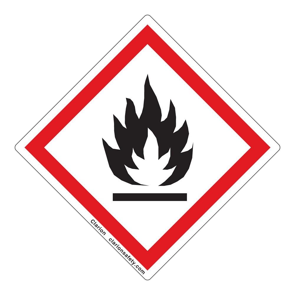 Standard GHS Hazard Type Chemical hazard Symbol Meaning