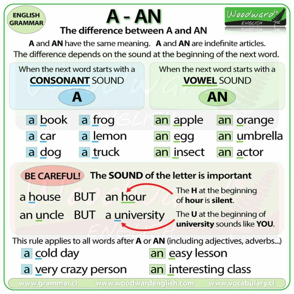 Pin de Ahmad Hamad en Grammar | Pinterest | Aprender inglés, Idiomas ...