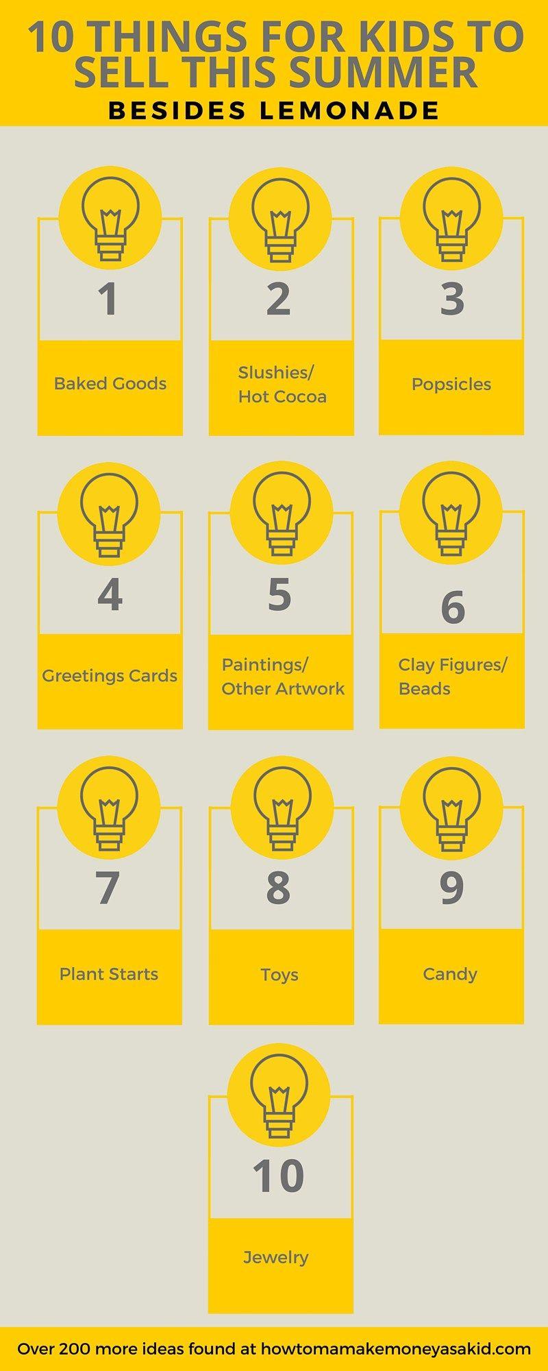 10 Things To Sell Besides Lemonade Things To Sell Kids Lemonade