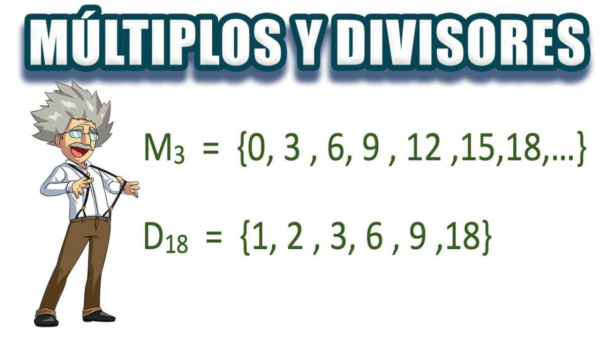 Esquema de los Múltiplos y divisores | Matematiqueando | Pinterest