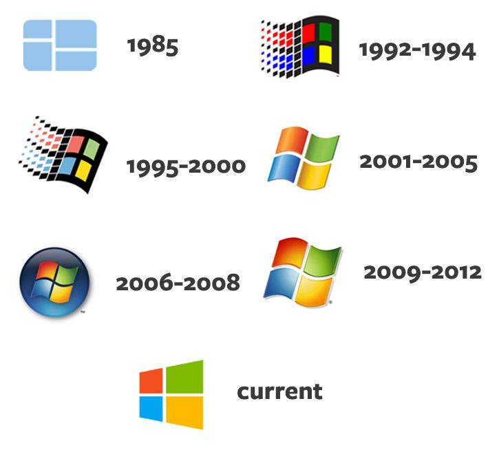 Windows Logo Over Time