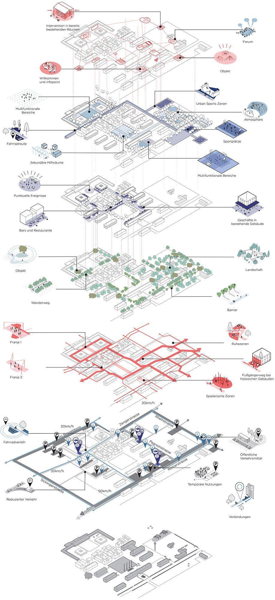 ecosistema urbano . SPIELRAUM Der Andere Park . HEIDELBERG (5)