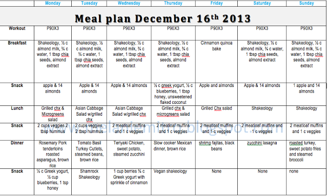 Week 1 P90x3 Women S Progress Update And Meal Plan An Example Of A P90x3 Meal Plan P90x3 Meal Plan Meal Planning Meal Planner Template