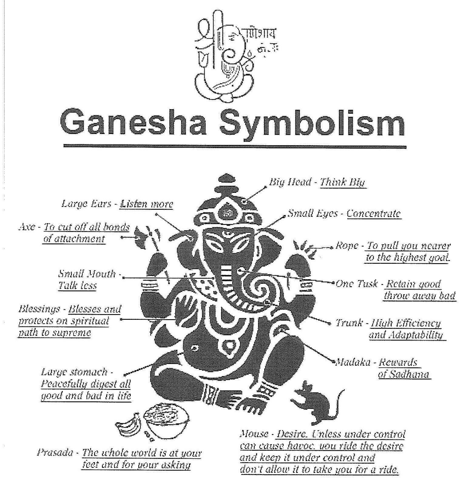 Ganesh Tattoo Google Zoeken Ganesh Tattoo Ganesha