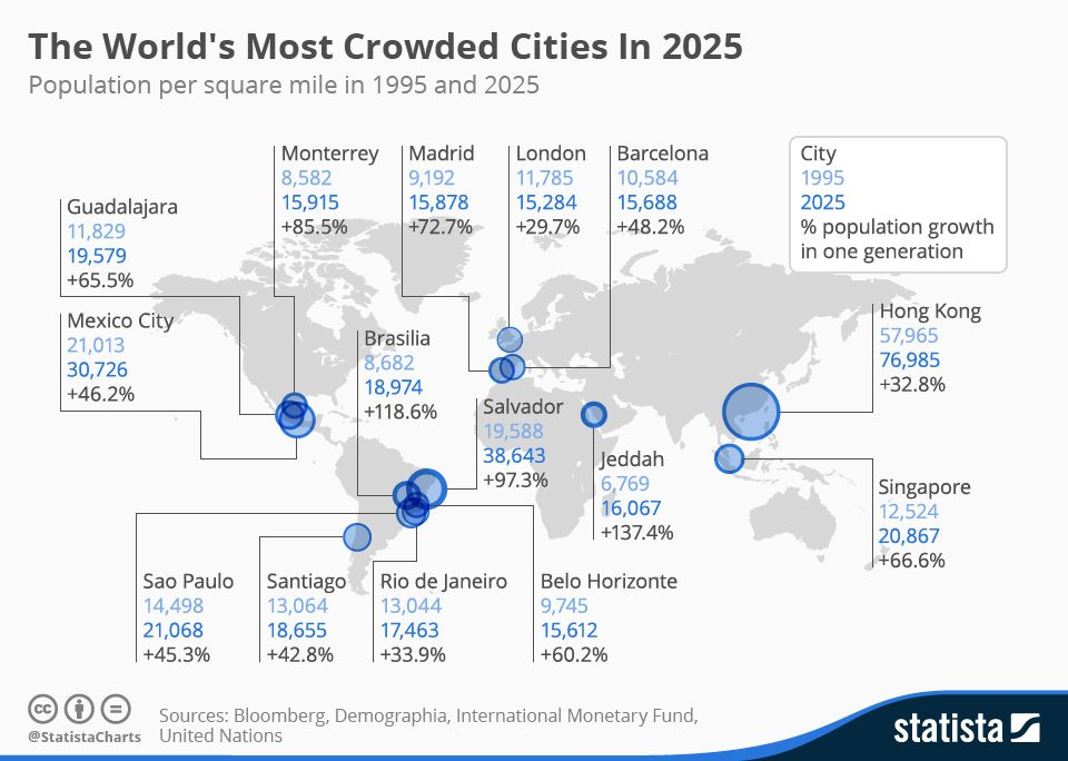 The worlds most crowded cities in 2025 chart and city the worlds most crowded cities by statista hong kong is almost triple the second highest gumiabroncs Gallery