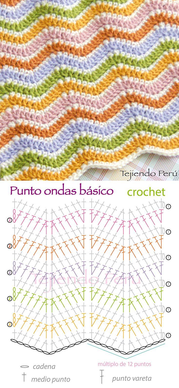 Crochet: diagrama del punto ondas básico! … | Crochet Afghan | Pinte…