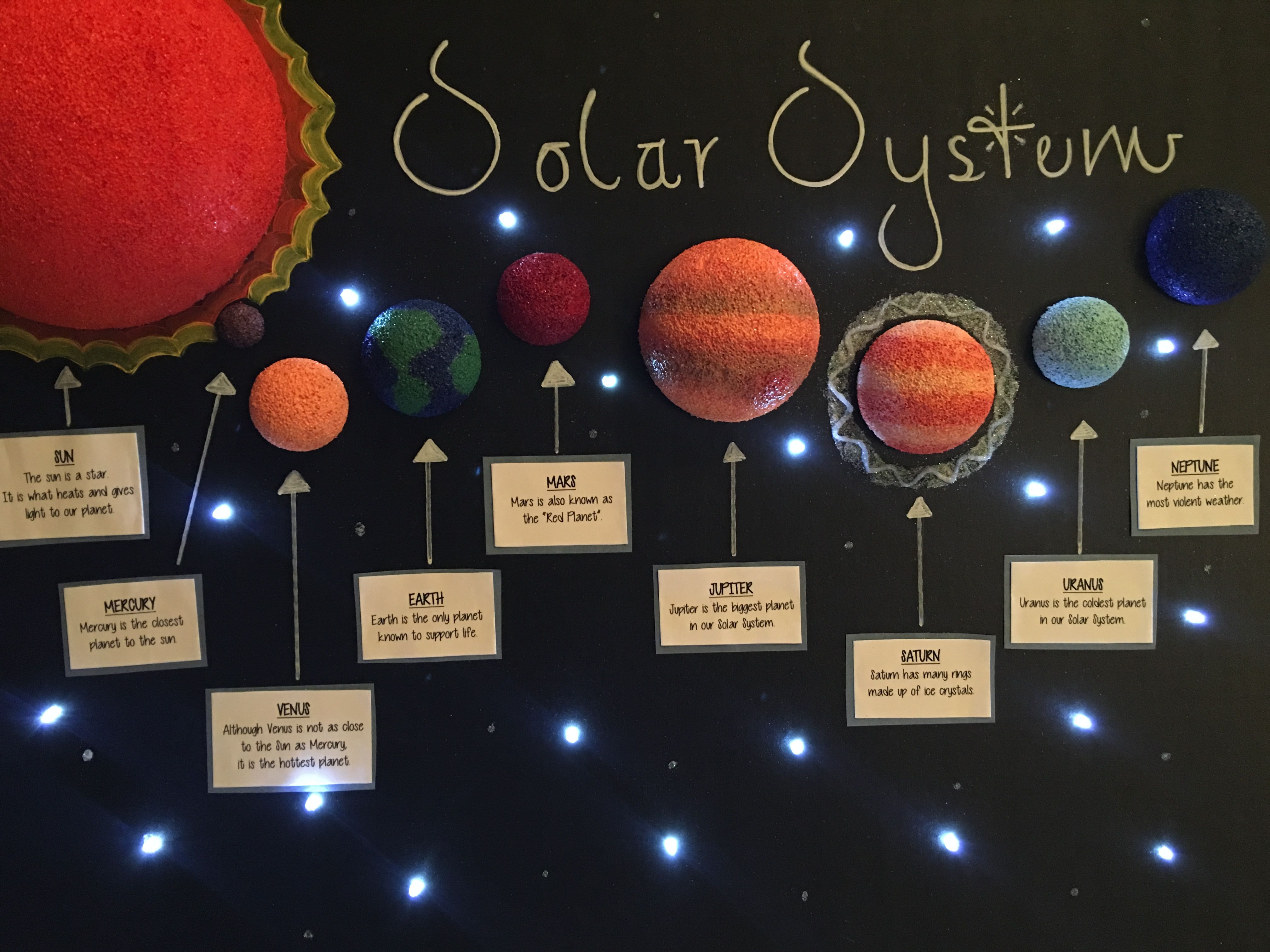 My Son S Solar System Poster