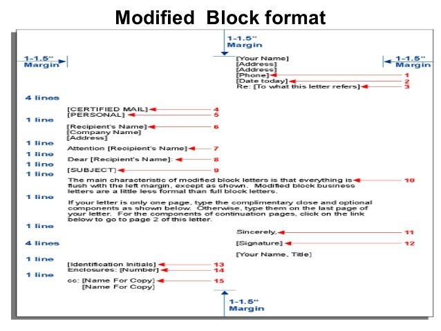 modified block format semi letter notes these are things that make - letter mail format