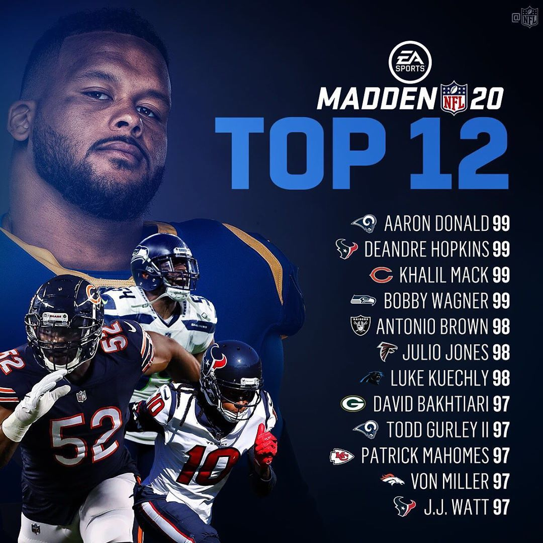Nfl The Top 12 Players In Madden Big4 Bigfour Big4 Bigfour Big4 Bigfour Football Nationalfootballleag Deandre Hopkins Nfl Todd Gurley