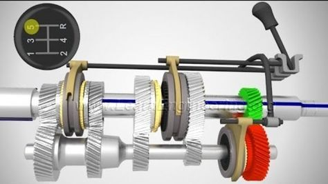 Manual Transmission Gearbox How It Works Manual Transmission Automotive Engineering Automotive Repair