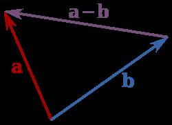 متجهة ويكيبيديا Science Chart Line Chart