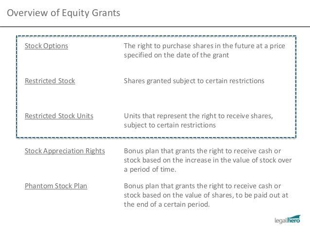 Stock Options Grant Price Essay Helper Pinterest Stock options