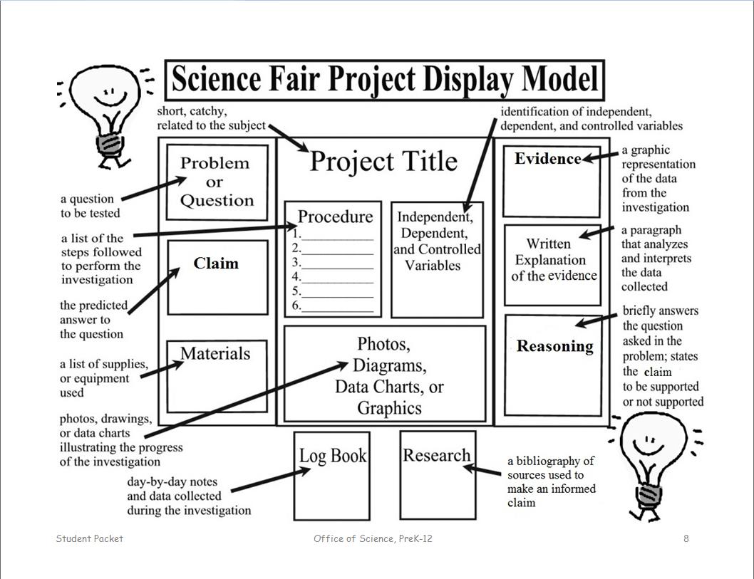 Science Fair Judge Sheet