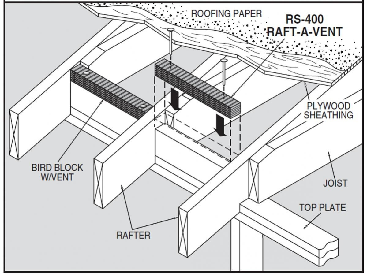 Image Result For Subfascia Fascia Detail Rafter Dormers Roof Insulation