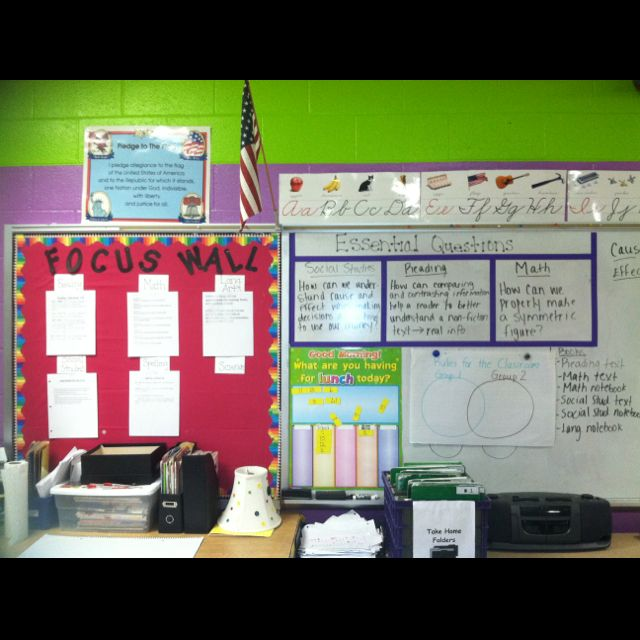 Bulletin Board Ideas For Questions: Best 25+ Essential Questions Board Ideas On Pinterest