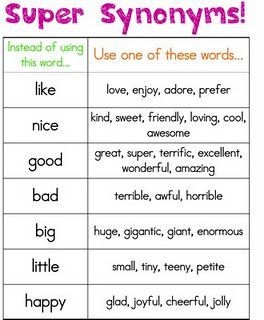Worksheet Synonyms List For Kids synonyms chart woo hoo bust out your thesaurusomg4 tries to tries