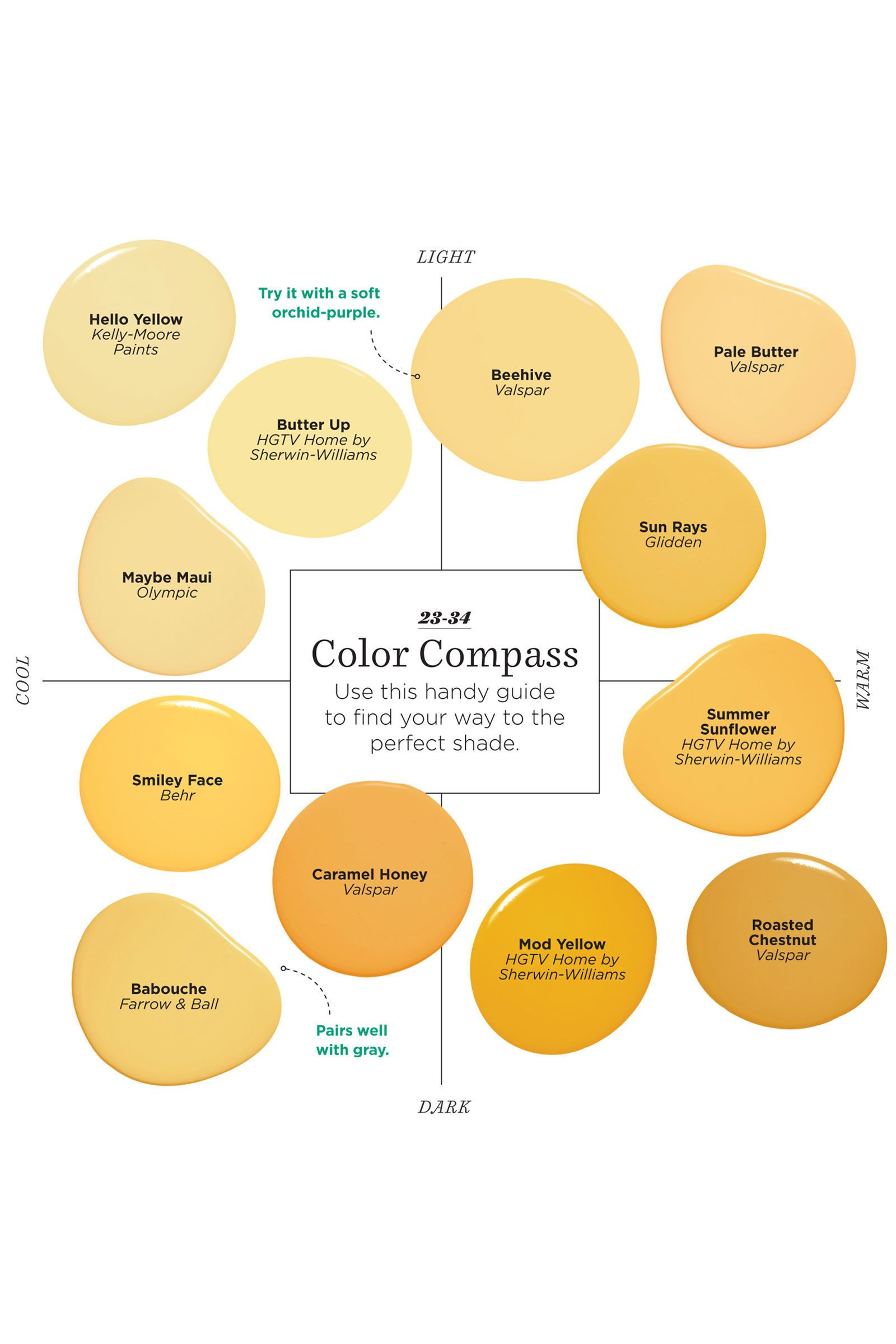 A New Color Is Taking Over Homes This Spring Yellow Paint Colors