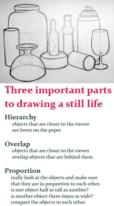HOP in drawing a still life lesson plan for bottle drawings - what is a lesson plan and why is it important