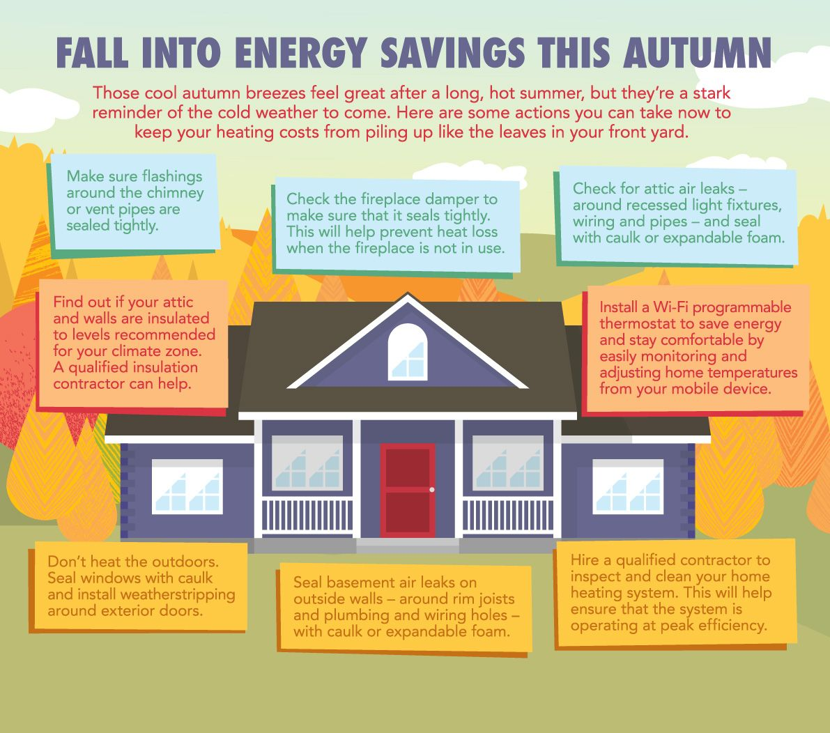 Fall into Energy Savings Here are some actions you can