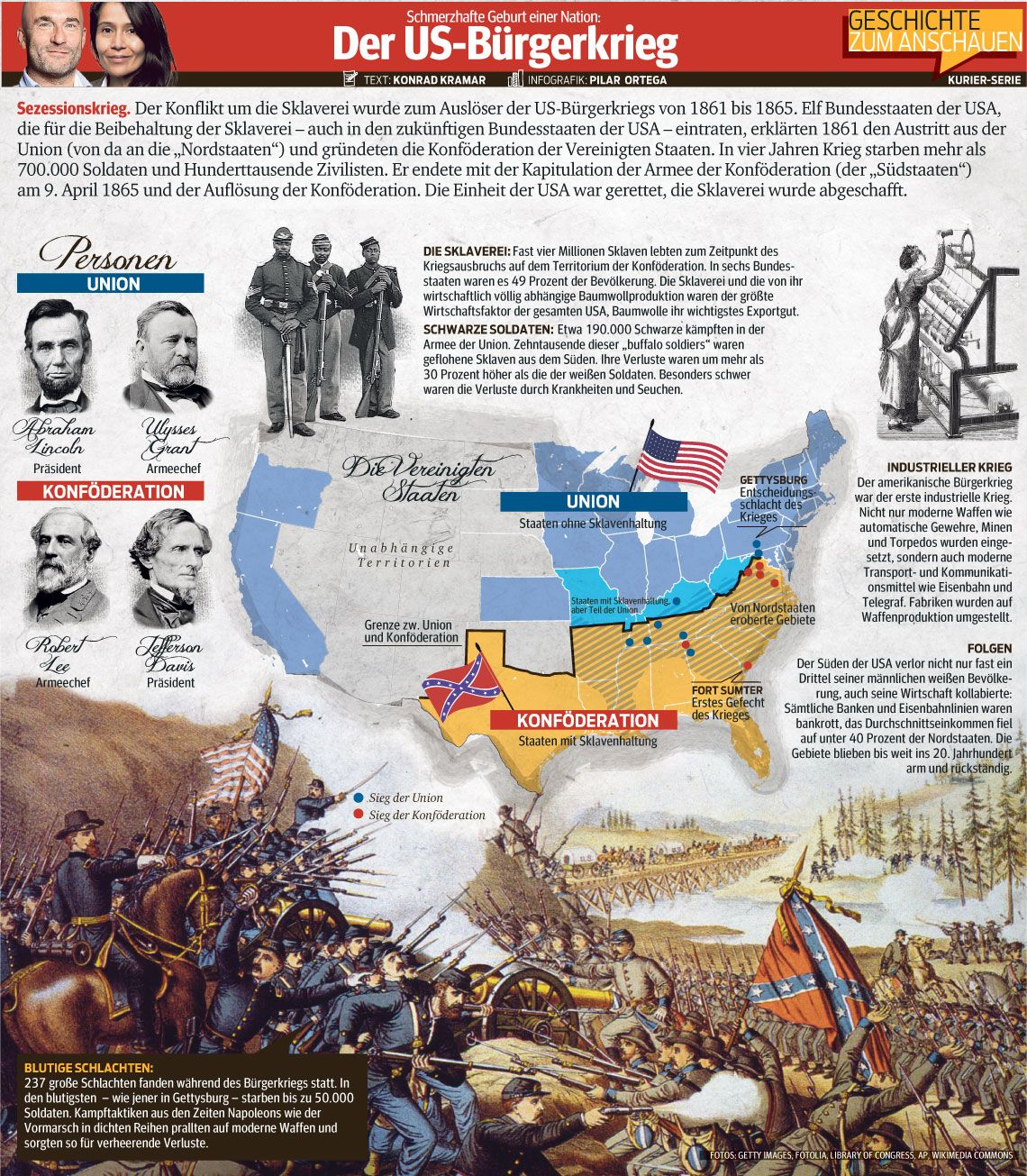 #historyfacts