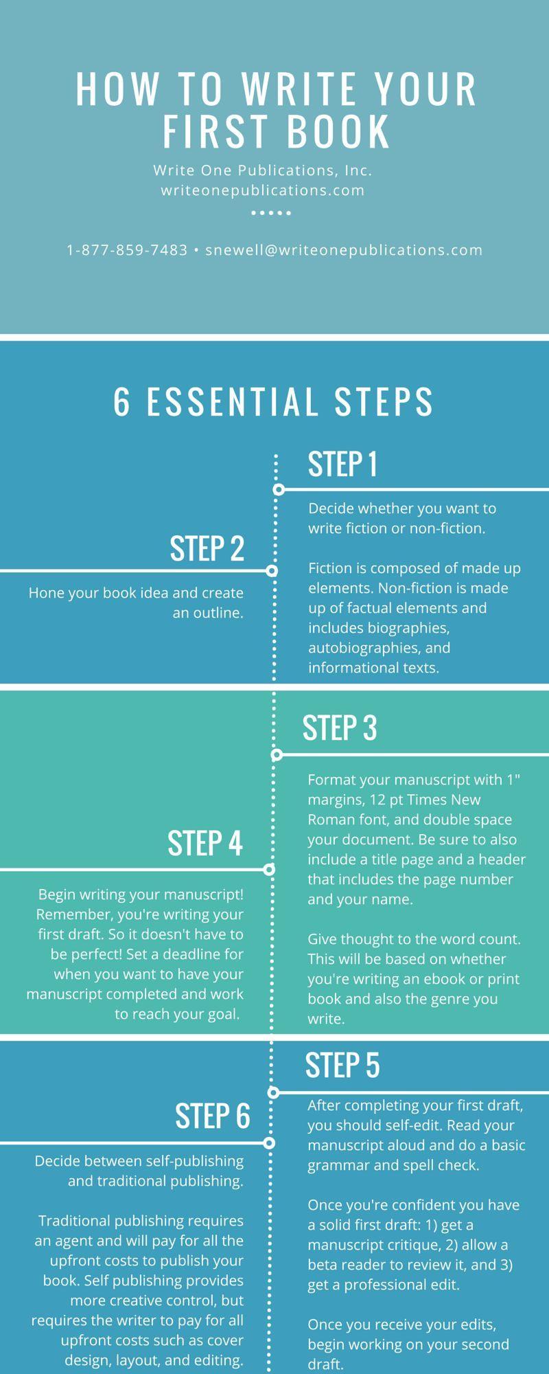 writing a book book writing tips novel writing