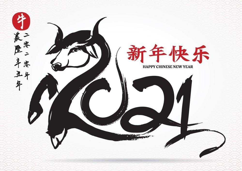 Happy Chinese New Year 2021 Wallpaper Vozeli Com