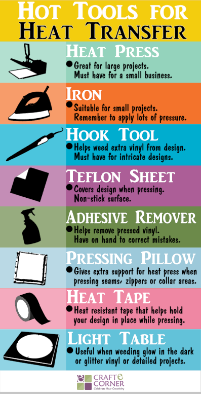 Hot Tools For Heat Transfer What Tools Do You Need To