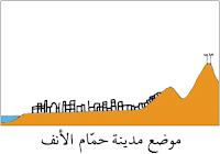 موضع المدينة وموقعها دروس الجغرافيا السنة الخامسة ابتدائي الموسوعة المدرسية