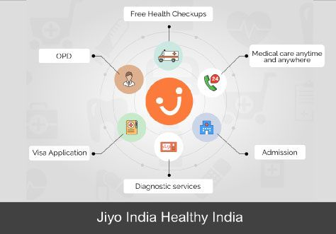 Jiyo India - About Us