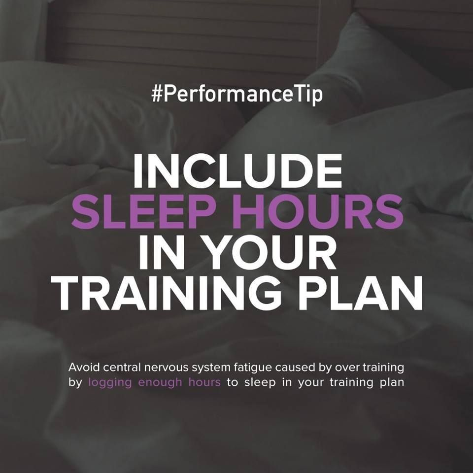 Include Sleep Hours In Your Performance Plan Performancetip