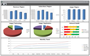 LteImplementationPlanningDashboardPng  Dashboards
