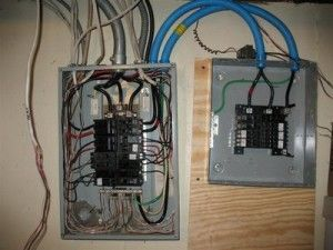 220v plug wiring diagram 3 wire automatic 12v car battery charger circuit when and how you install an electric sub panel in your home | pinterest electrical ...