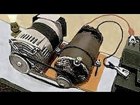Motor De Ariete Con Generador Electrico Youtube Ideas