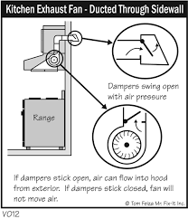 Image Result For Kitchen Exhaust Ventilation Move Position