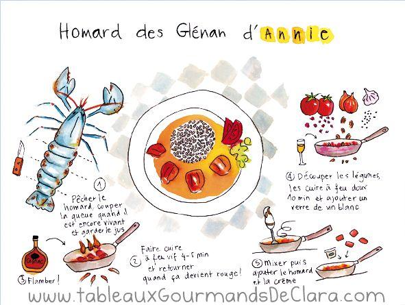 Tableaux Gourmands De Clara Recette Aquarelle Du Homard 40 X 30