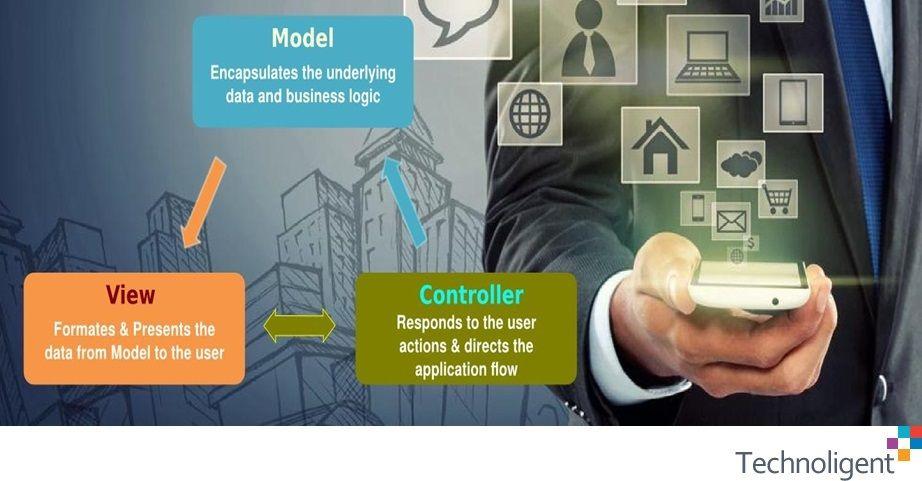Microsoft BI Development Services To Handle Voluminous