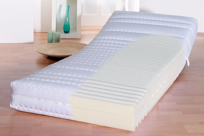 Keine Ruckenschmerzen Mehr Durch Die Richtige Matratze